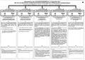 DE-BY Verfassungsentscheid 2013 Stimmzettel.pdf