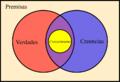 Definicion clasica de conocimiento.png
