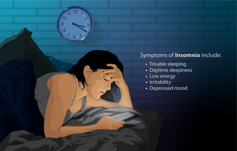 File:Depiction of a person suffering from Insomnia (sleeplessness).png