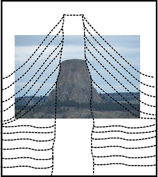 Devils Tower schema