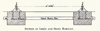 Ladder track - Diagram of cross section of 1830s ladder type track used on the Leeds and Selby Railway