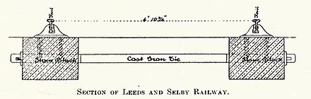 Diagram of cross section of 1830s ladder type track used on the Leeds and Selby Railway Diagram of section of ladder track type of sleeper on Leeds and Selby Railway.JPG