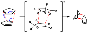 Dicyclopentadiene formation.png
