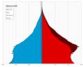Djibouti single age population pyramid 2020.png