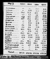ETH-BIB-Pfäfers, Analysen 1841-1944-Dia 247-Z-00417.tif