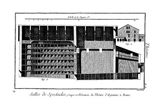 Teatro Argentina - Image: Encyclopedie volume 9 044
