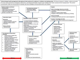 Logic model Method of depicting causal relationships