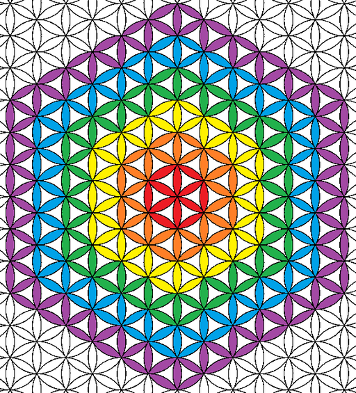 Flower of life 6-levels