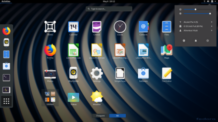Linux Wikiwand