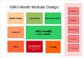 GNU Health modular design.png