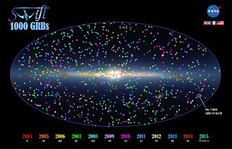 Swift Gamma-Ray Burst Mission - All-sky map of GRBs detected by Swift between 2004 and 2015