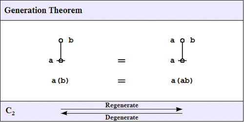 Generation Theorem 1.0 Splash Page.png