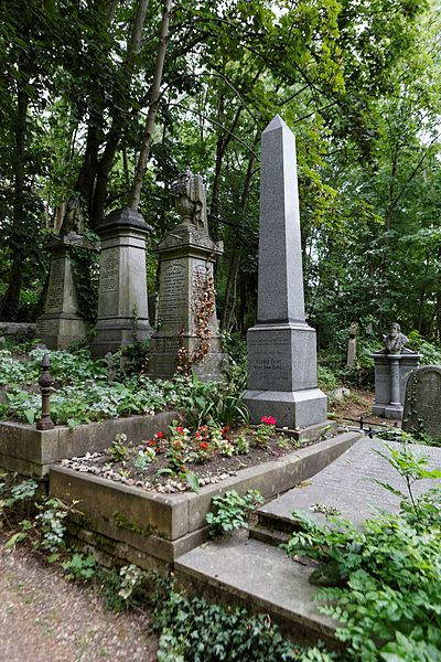 File:Highgate Cemetery - East - George Eliot 01.jpg