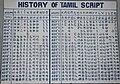 History of Tamil script.jpg
