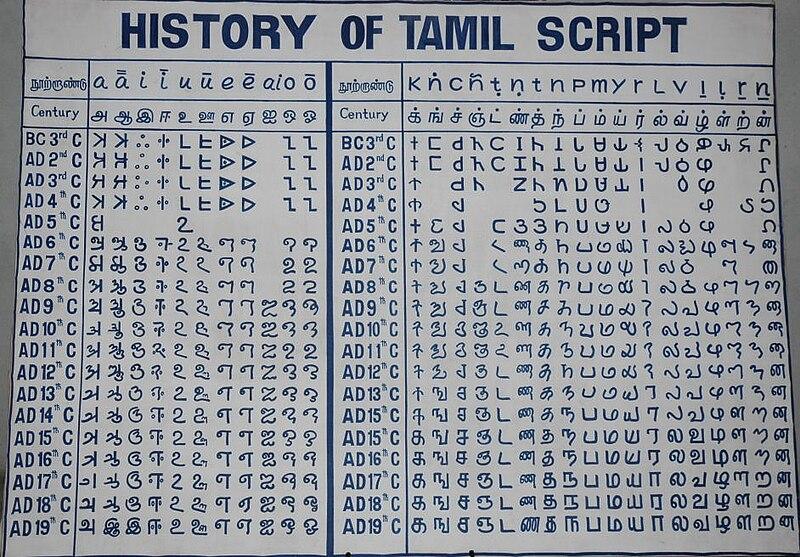 Evolution of Tamil Script