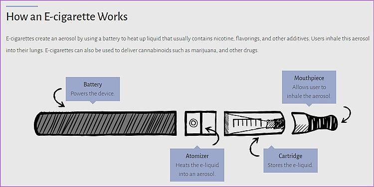 Electronic cigarette and e-cigarette liquid marketing