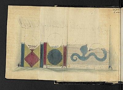 Illustration 7 extraite du Manuel sur l'art de la tapisserie par Mr Deyrolle, ancien chef d'atelier aux Gobelins.jpg
