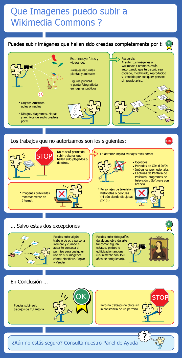 Instrucciones de Wikimedia