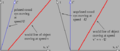 Introductory Physics fig 4.2.png
