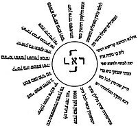 Swastika wikipedia a swastika composed of hebrew letters as a mystical symbol from the jewish kabbalistic work parashat eliezer voltagebd Image collections