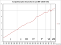 Konjunkturzyklen Deutschland.png