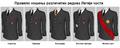Légiond'HonneurGrades-(srb-text).png