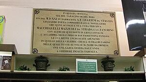 Farmacia del Moro, Florence - Plaque in the Pharmacy