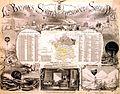 Les ballons sortis pendant le Siege de Paris, 1870-1871.jpg