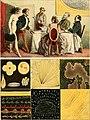 Les rêves et les moyens de les diriger; observations pratiques (1867) (14783792335).jpg