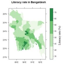 Bangladesh-Education-Literacy rate Bangladesh
