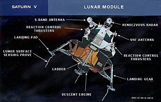 Grumman - Apollo Spacecraft: Apollo Lunar Module Diagram