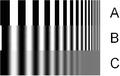 MTF bars variable.PNG