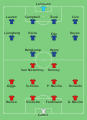 Man Utd vs Arsenal 2004-10-24.svg