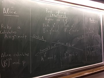 Mathematics (cryptography) on a blackboard.jpg