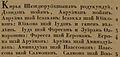 Matthew Karelian 1820.jpg