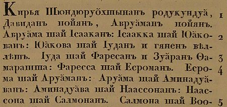 The first lines of the Book of Matthew in Karelian using the Cyrillic script, 1820 Matthew Karelian 1820.jpg