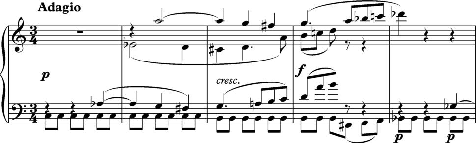 Mozart Dissonance Quartet opening bars