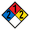 NFPA-704-NFPA-Diamonds-Sign-212.png
