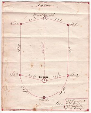"Origins of baseball - Playing field diagram from the ""Rules and Regulations of the New Marlboro.' Match Base Ball Co."""