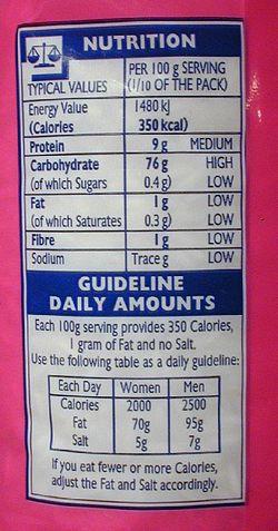 rekommenderat dagligt intag kcal