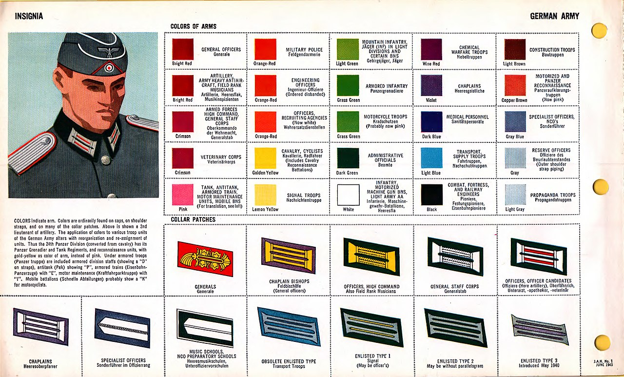 File Oni Jan 1 Uniforms And Insignia Page 014 German Army Wehrmacht Ww2 Insignia Colors Of Arms Collar Patches Arabesken Litzen Etc June 1943 Field Recognition Us Public Doc No Known Copyright Jpg
