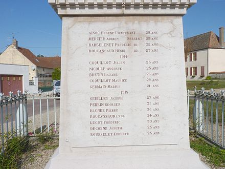 A typical village war memorial to soldiers killed in World War I Pagny le Chateau monument morts 002b.jpg
