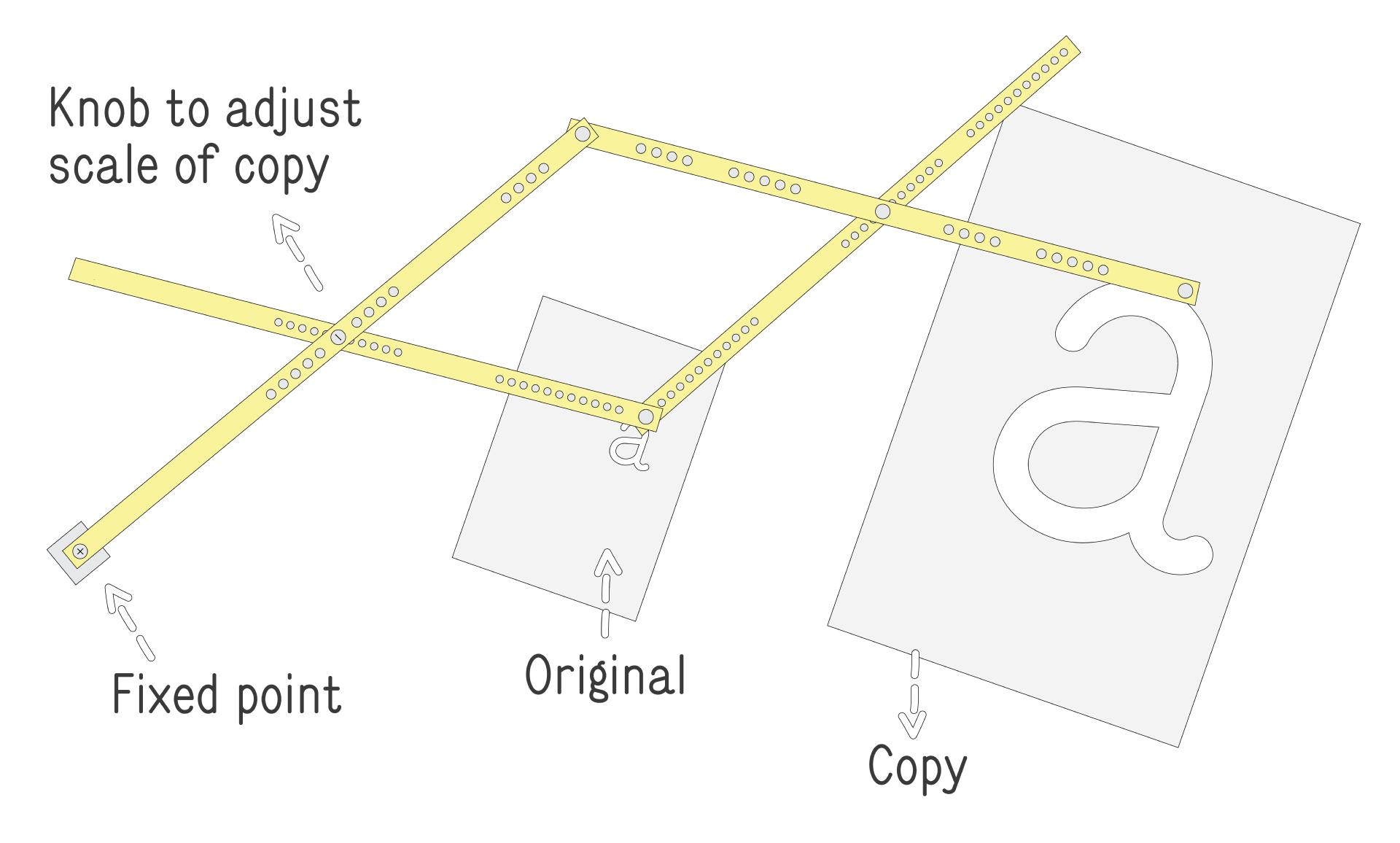 Pantograph Wikipedia