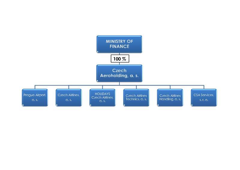 File:Pavouk - EN.pdf