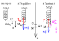 Pendule élastique vertical amorti.png