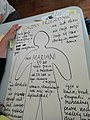 Persona, muzealnik. Design thinking.jpg