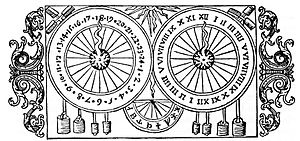 Woodcut showing the 16th century astronomical clock of Uppsala cathedral, with two clockfaces, one with Arabic and one with Roman numerals.