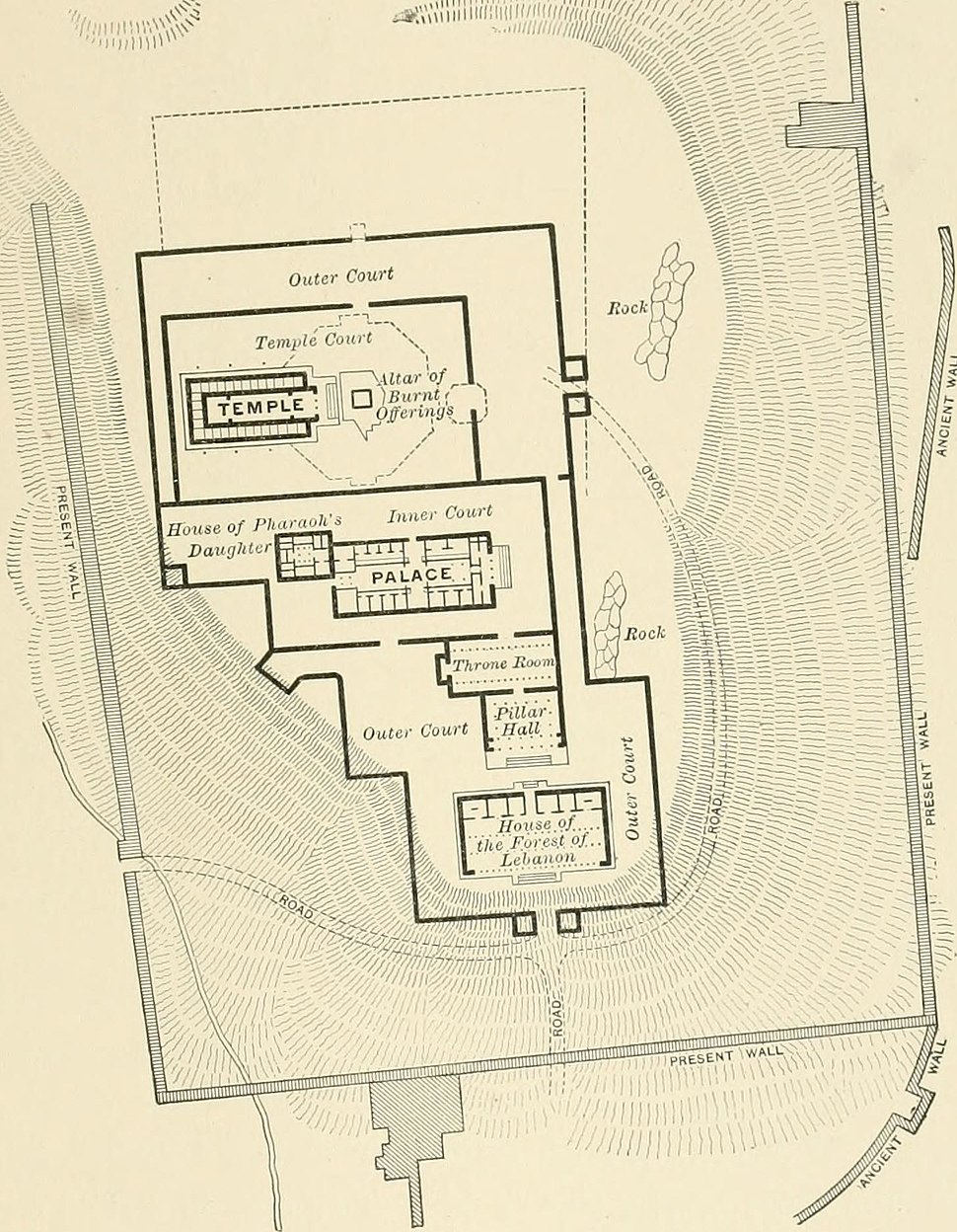 Plan of Soloman's Temple