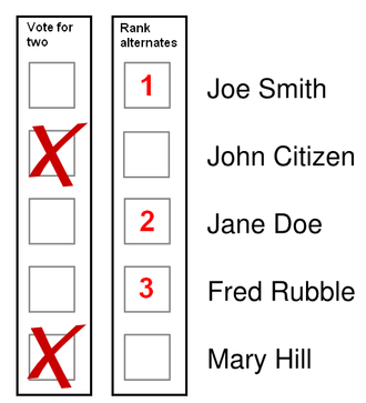 Preferential block voting - Image: Preferential bloc voting ballot 2