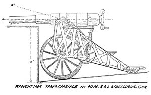 RBL 40 pounder Armstrong gun - Diagram depicting side-closing version on siege travelling carriage in position to fire over parapet